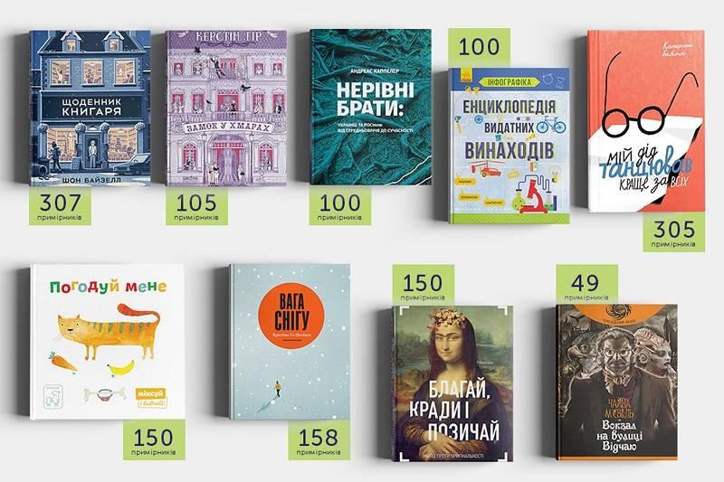 Реформи, продажі та книжкові хіти Книжкового Арсеналу 2019