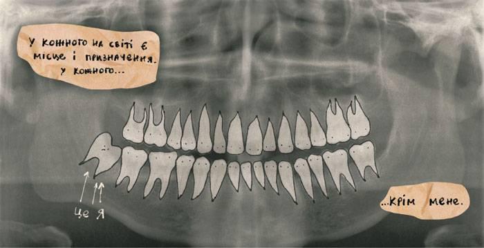 Даєш революцію! або Що говорить нам «Зуб» 1